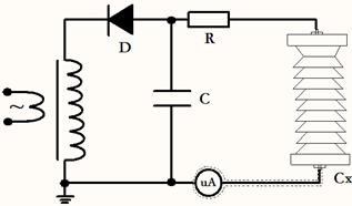 微安表接入被试品Cx底部接线图